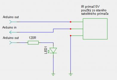 Diaľkové ovládanie pre arduino