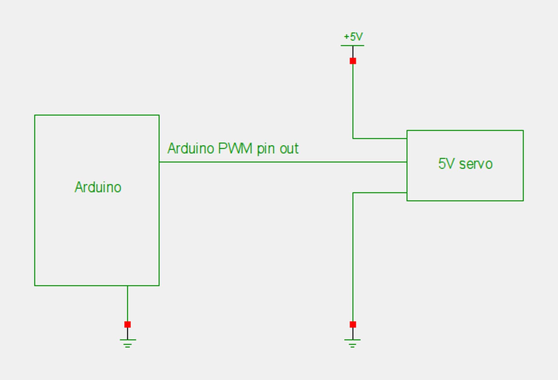 Ovládanie príslušenstva koľajiska pomocou Arduina a serva